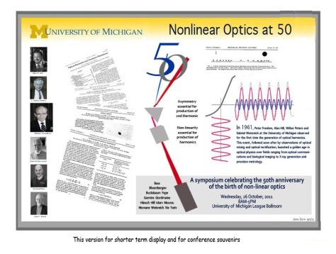 9C OpticalHarmonics50-Poster